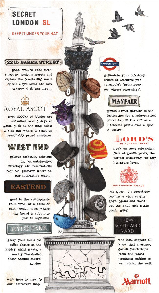 Image titled 'Secret Guide to London'