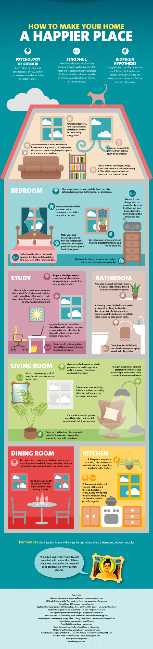 Image titled How to Make Your Home a Happier Place