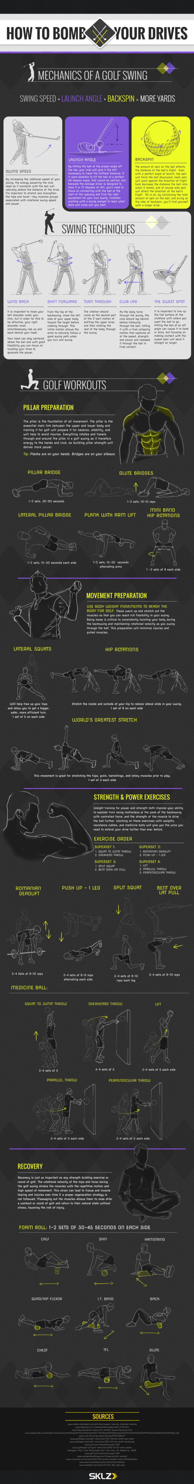 Image titled Tips to Train with Full-body Muscle Workout for Golfers