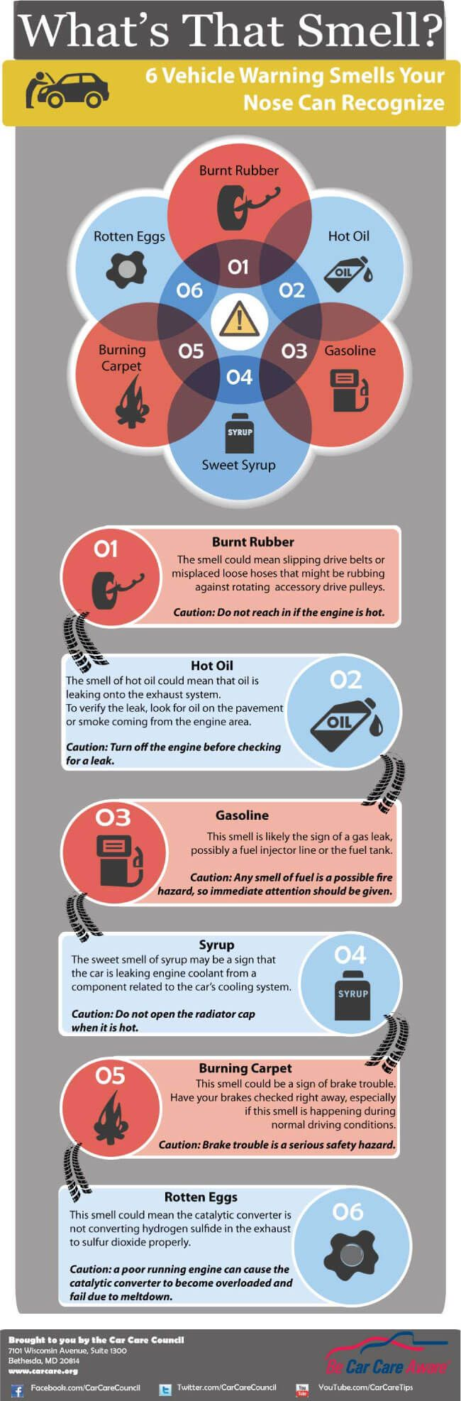 Tips to Recognize 6 Car Warning Smells Tips Tipsographic