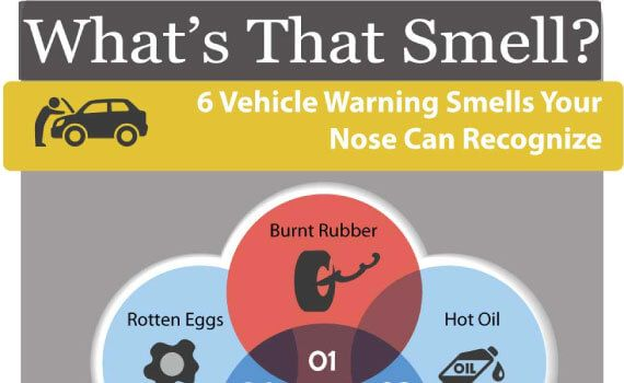 Tips to Recognize 6 Car Warning Smells - Thumb