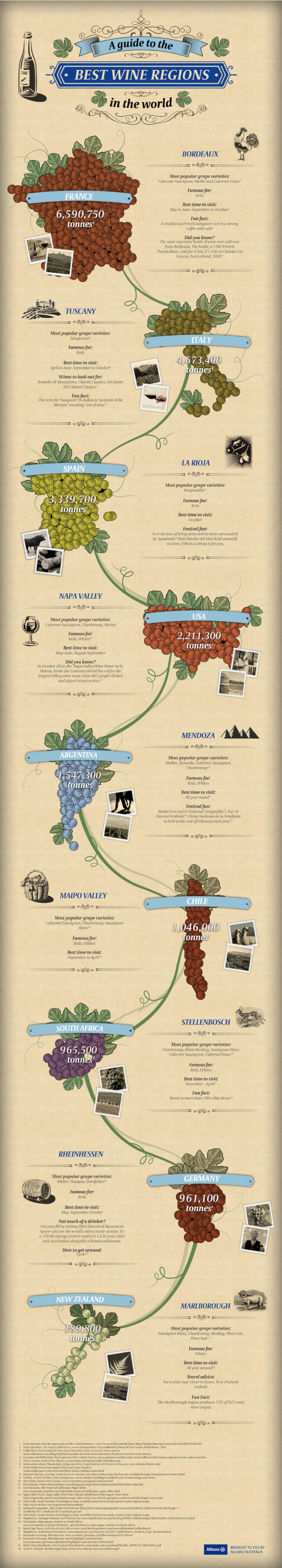 a-guide-to-the-best-wine-regions-in-the-world-tips-tipsographic-main