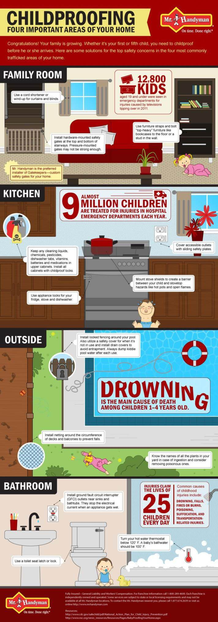childproofing-101-baby-proofing-your-home-for-safety-tips-tipsographic