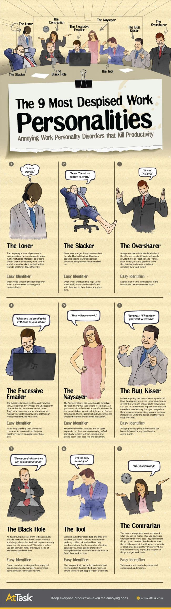 Image titled 'The 9 Most Despised Work Personalities'