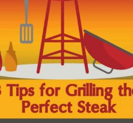 Thumbnail titled 'Tips to Grill the Perfect Steak'