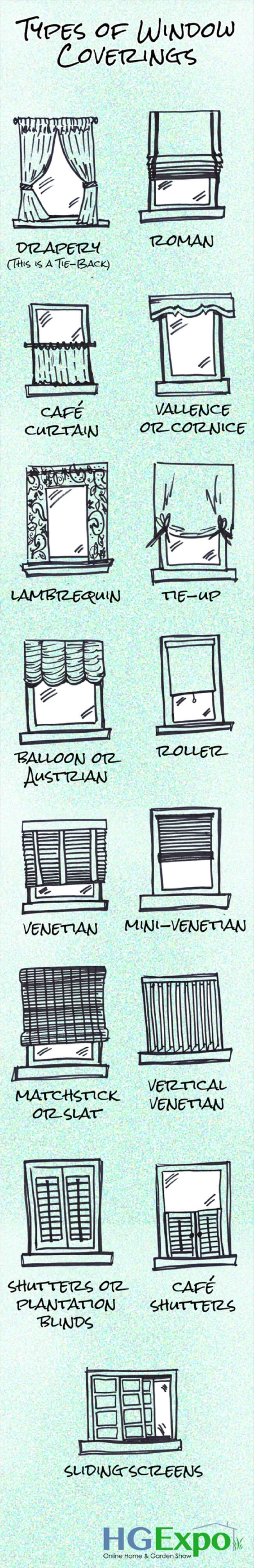 types-of-window-coverings-tips-tipsographic-main