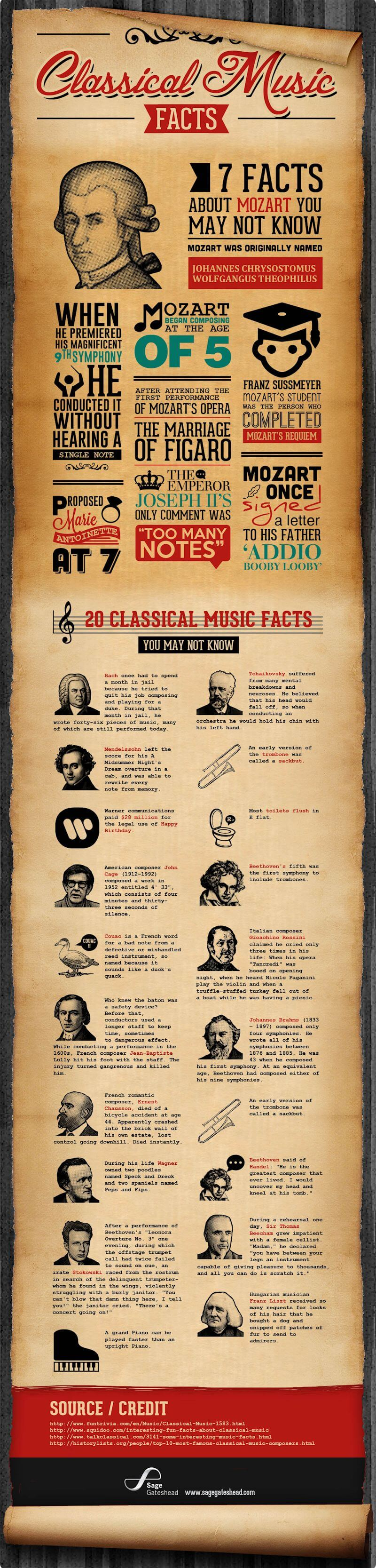 27 Interesting Classical Music Facts Tipsographic