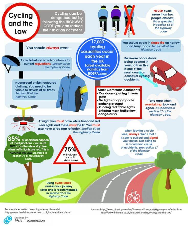 cycling-and-the-law-[by-the-claims-connection-via-tipsographic]