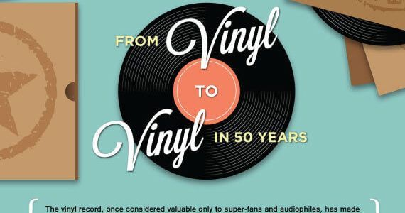 Thumbnail titled 'From Vinyl To Vinyl In 50 Years'