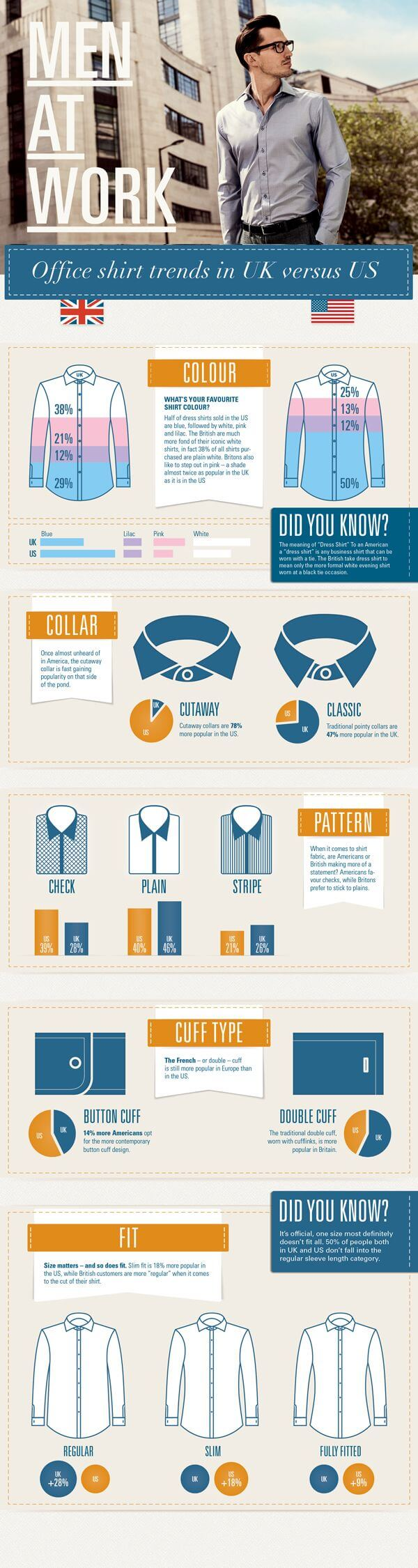 men-at-work-office-shirt-trend-in-uk-versus-us-tips-tipsographic