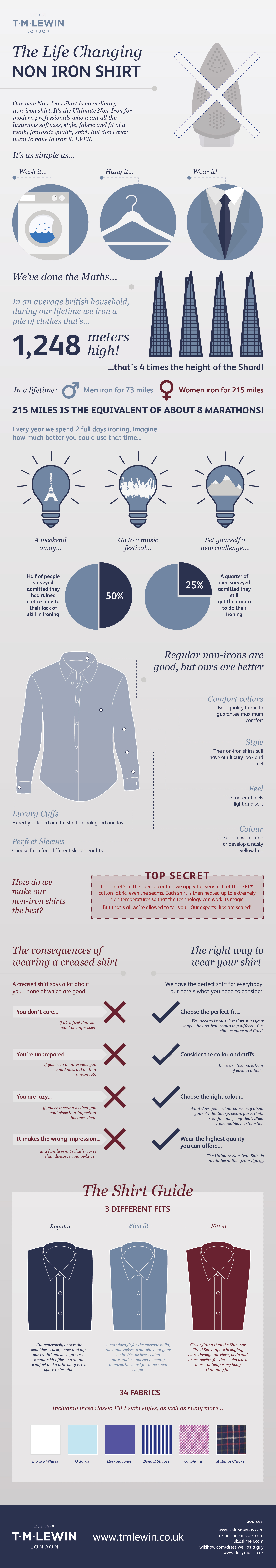 the-life-changing-non-iron-shirt-tips-tisographic