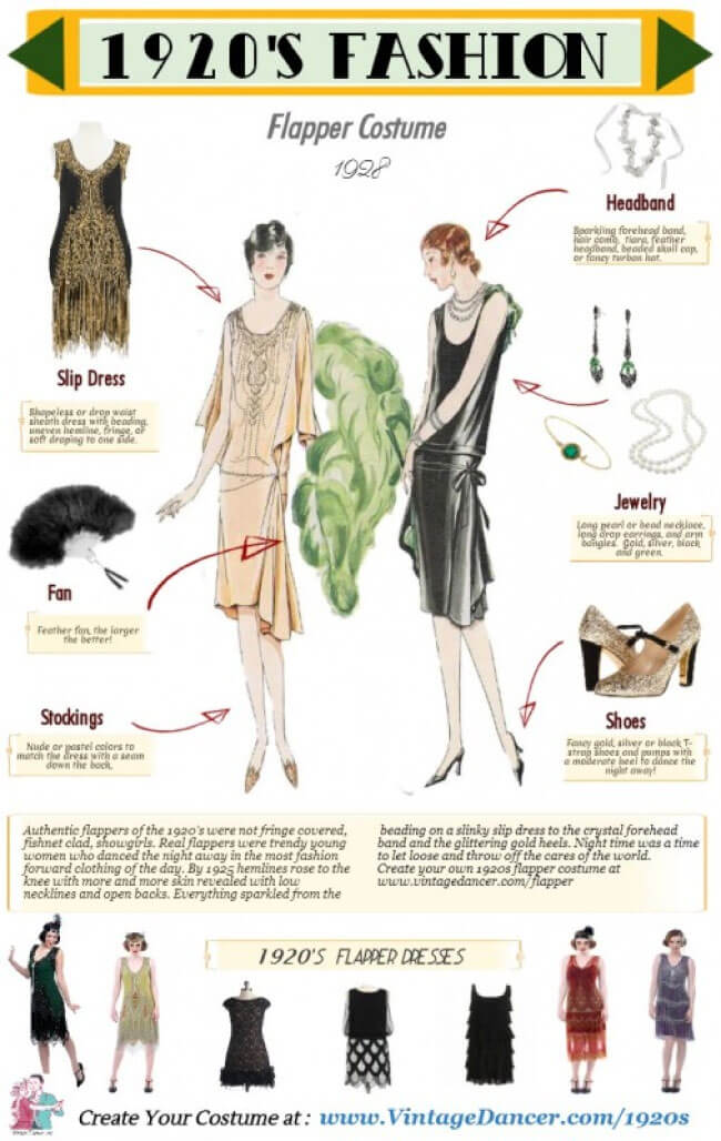 Image titled 'Tips to Dress Like a 1920's Flapper'