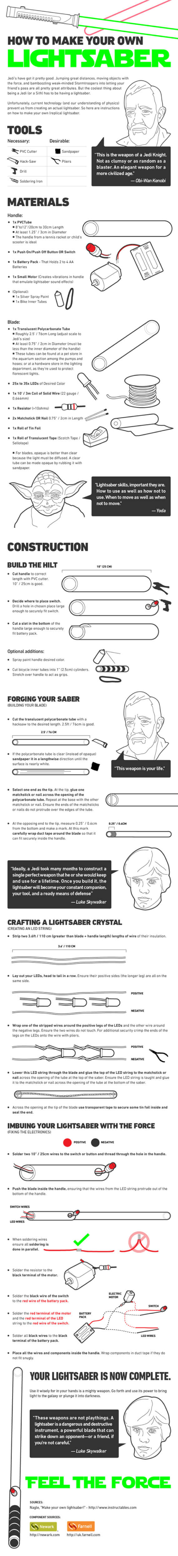 Image titled 'Tips to Make Your Own Lightsaber'