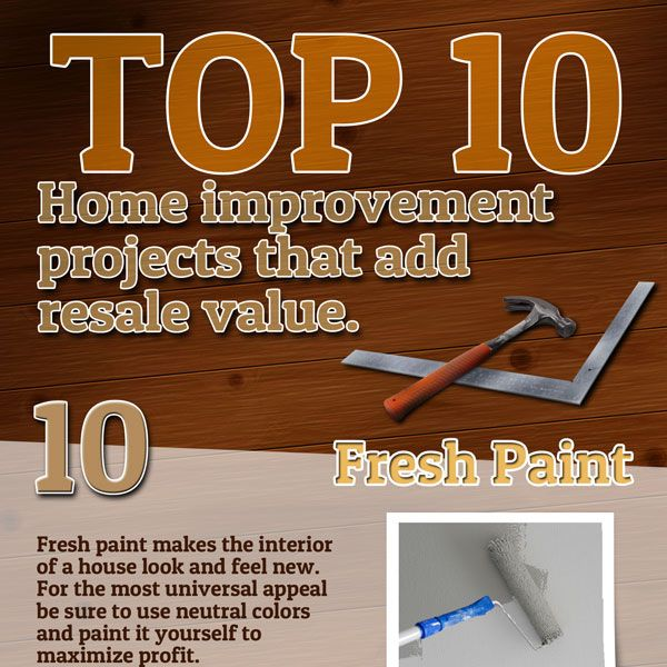 Best Value Home Improvements: Tips To Add Resale Value With Top 10 Home Improvements