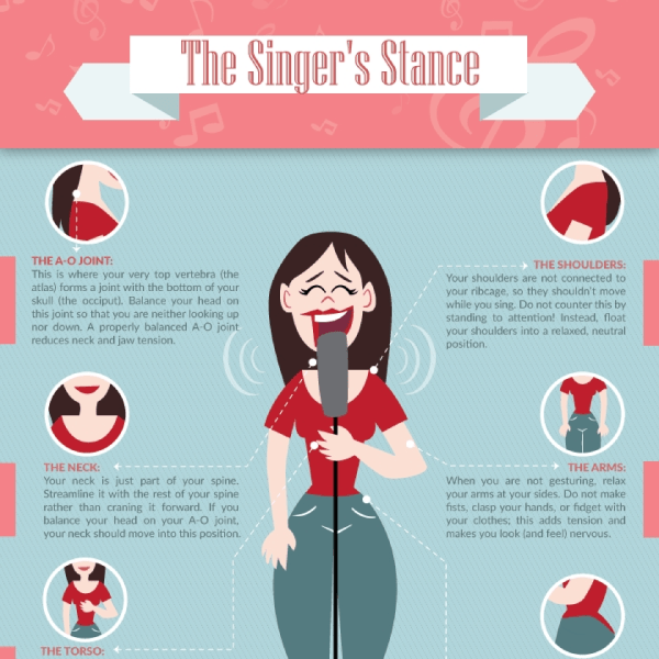 The Singer S Stance 8 Things To Become A Better Singer