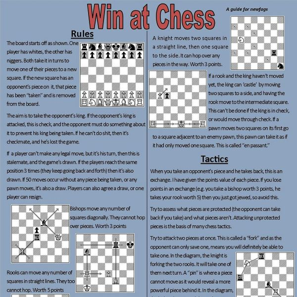 Versatile image inside printable chess rules