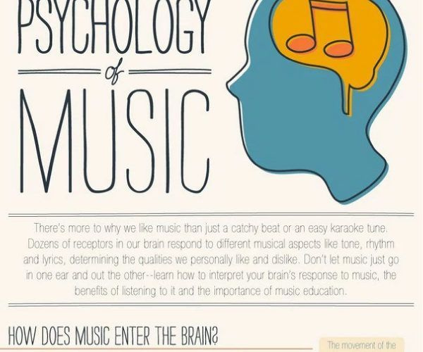 brain waves tips stimulate your mind tips tipsographic thumbnail