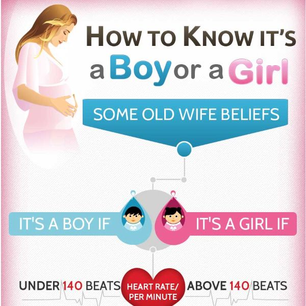 Tips To Tell If You Re Having A Boy Or Girl Tipsographic