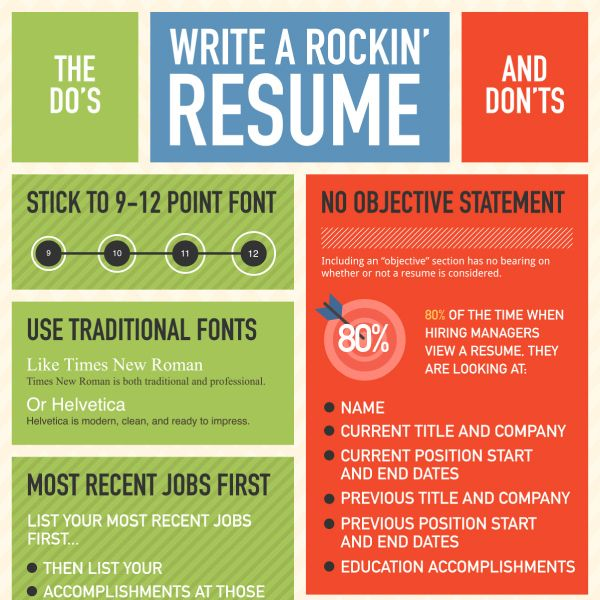 Tipsographic  Tips For Writing A Resume