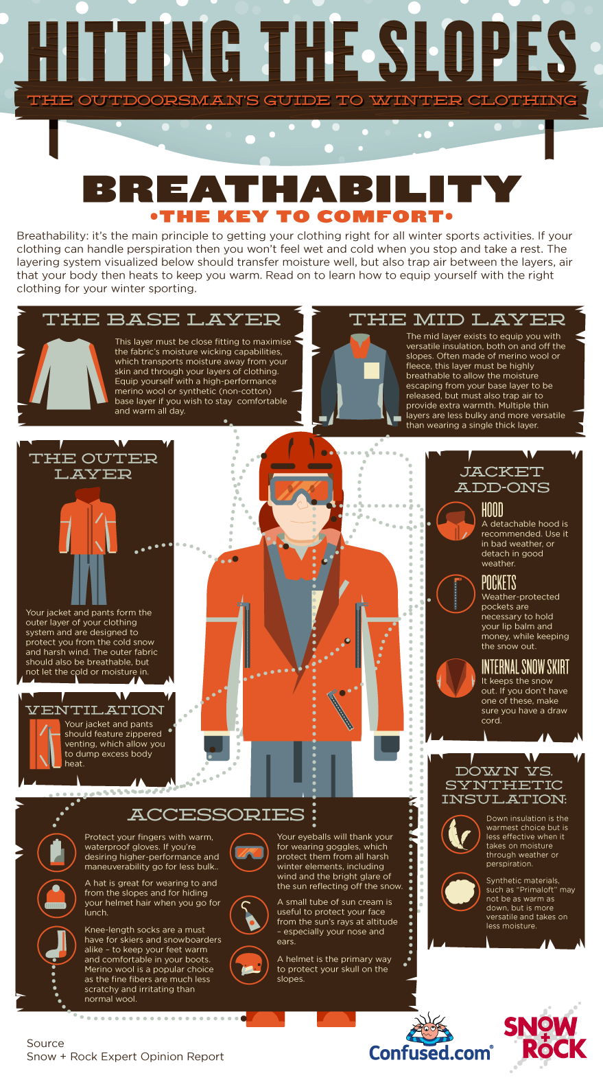 winter-sports-clothing-guide-tips-tipsographic