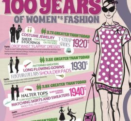 women's style tips roaring 20s modern fashion tips tipsographic thumbnail
