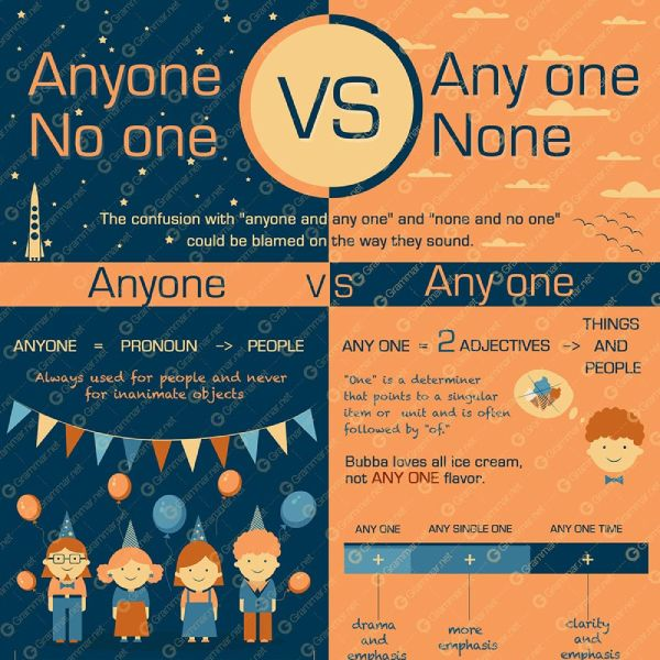 Anyone Vs Any One None Vs No One Tipsographic
