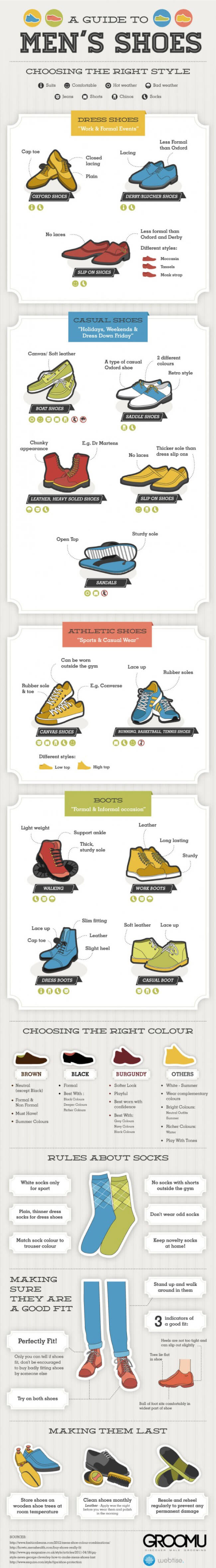 Image with title A Guide To Men's Shoes