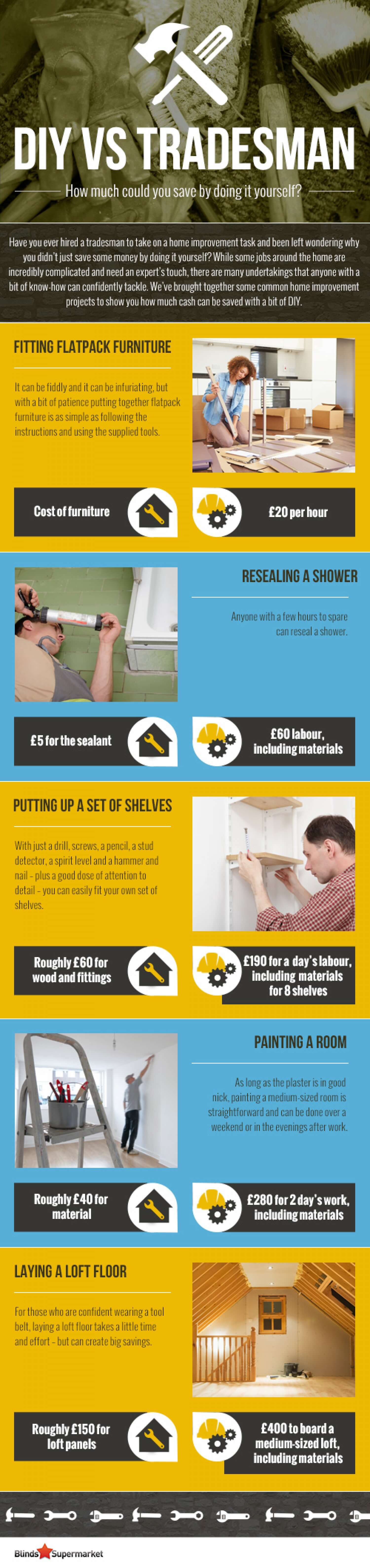 diy-vs-tradesman-how-much-could-you-save-by-doing-it-yourself-tips-tipsographic