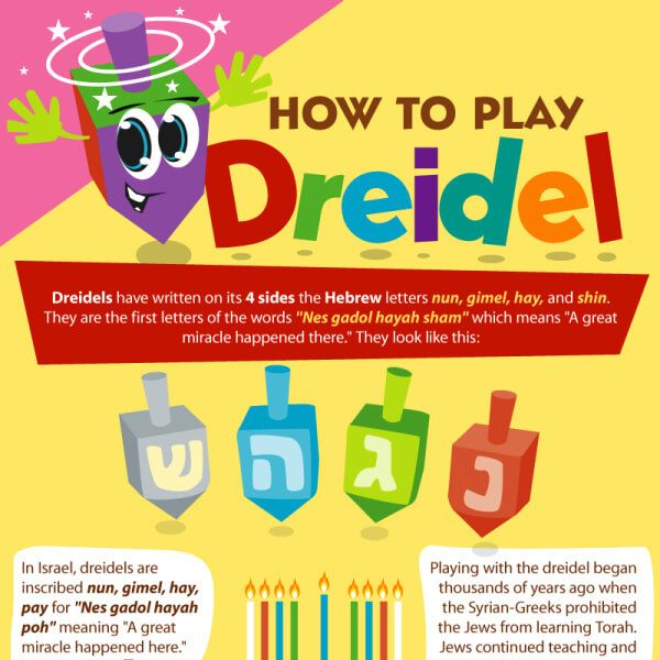 How To Play Dreidel 7 Simple Game Rules To Have Fun This