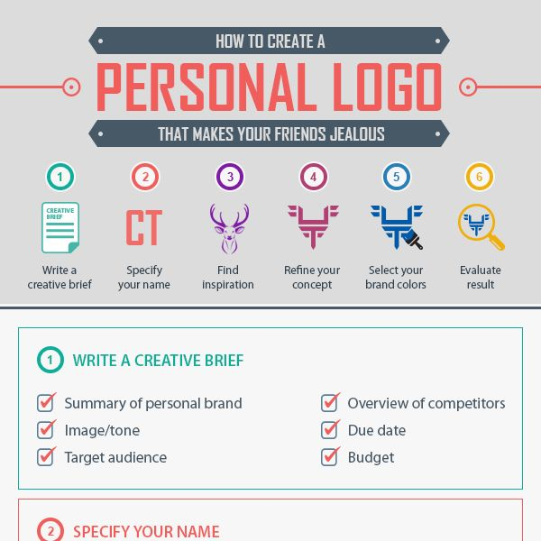 how to create a logo for yourself