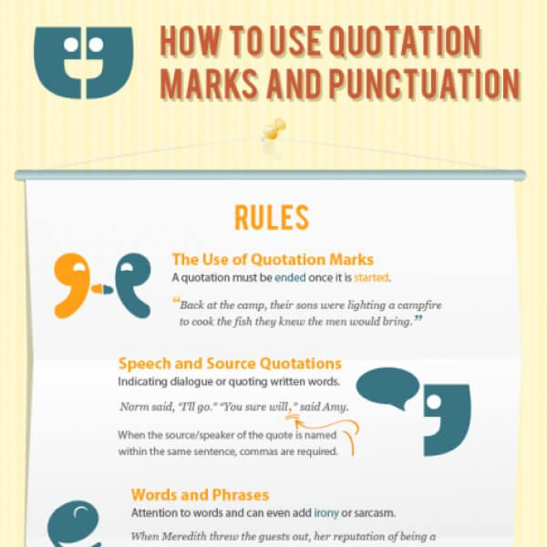 How To Use Quotation Marks And Punctuation Tipsographic