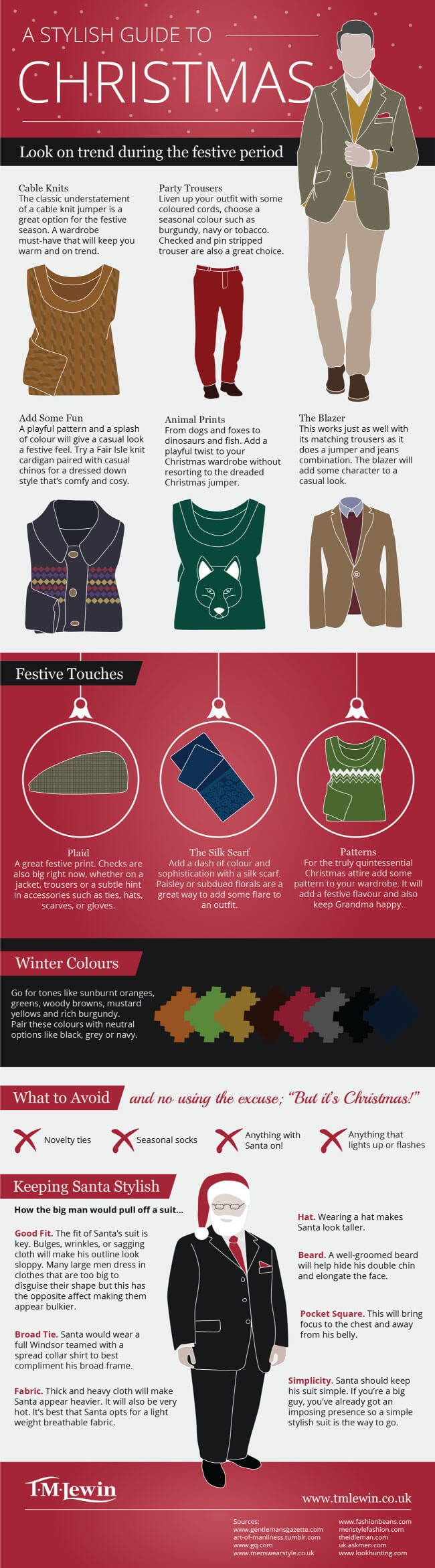 Image titled 'Stylish Guide to Christmas Clothing for Men's'