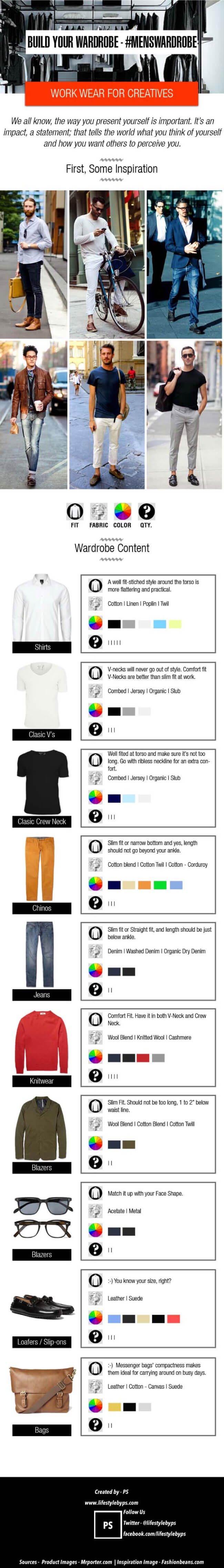 Image with title Tips to Build your Work Wardrobe for Creatives