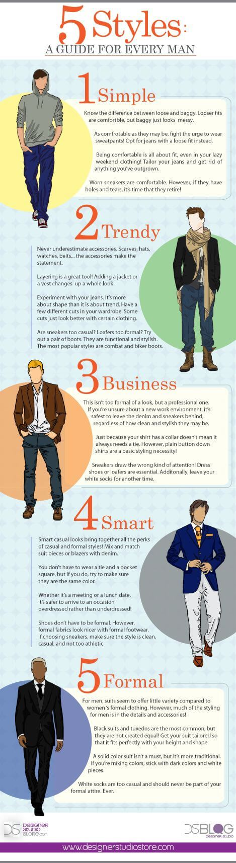 Image titled 'Tips to Dress Well in 5 Essential Men's Styles'