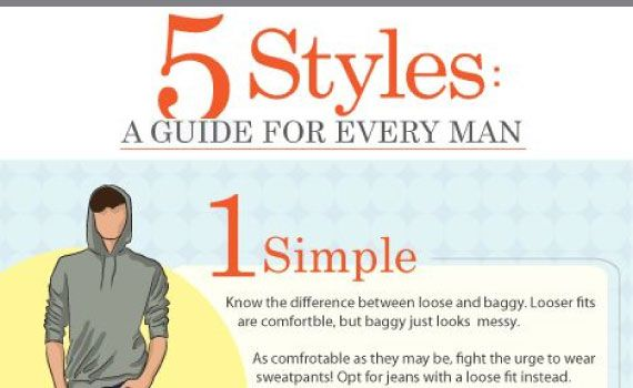 tips-to-dress-well-in-5-essential-mens-styles-tips-tipsographic-thumb