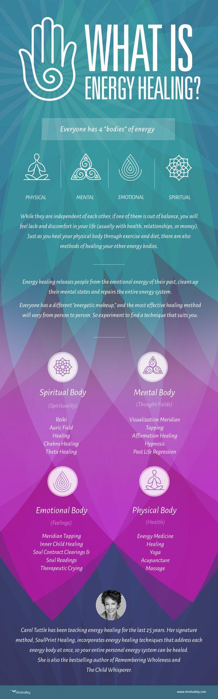 Image titled How to Find Your Happiness Within with Energy Healing