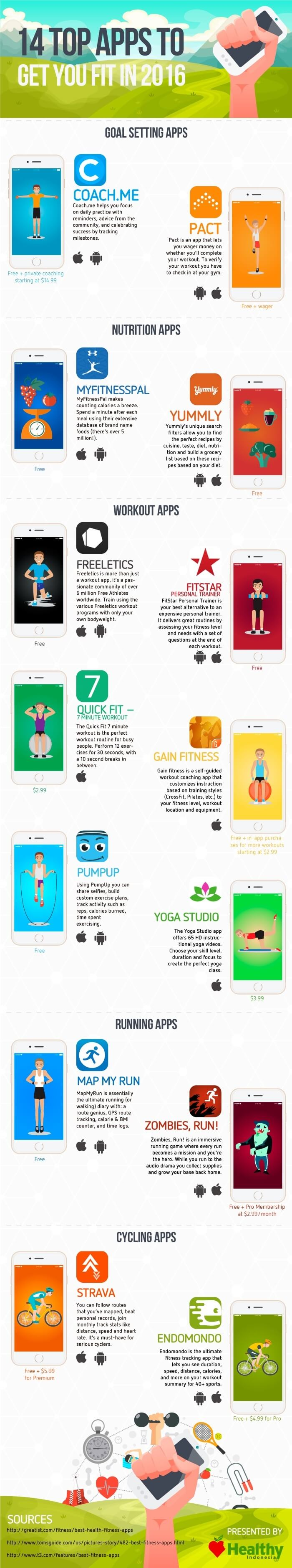 tips-to-get-in-shape-with-android-and-apple-fitness-apps-tips-tipsographic