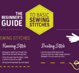 Thumbnail titled 'Tips to Master Basic Sewing Stitches for Beginners'