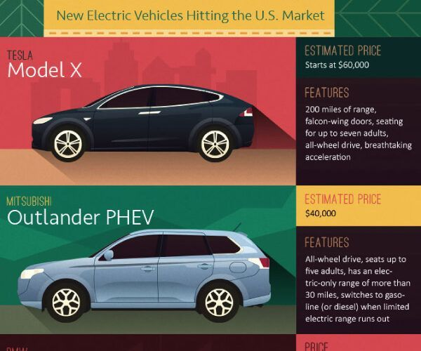 green car models new electric vehicles hitting market tips tipsographic