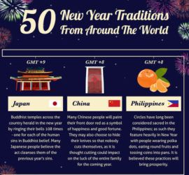 new year traditions 50 surprising ways celebrate around world tips tipsographic