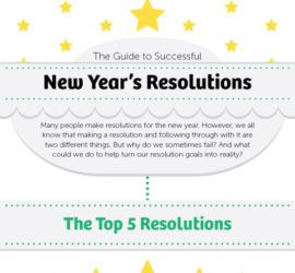 new year's resolutions 4 secrets success tips tipsographic