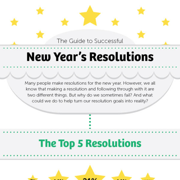 Tips To Make Successful New Year S Resolutions For 2017