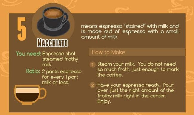 office coffee tipsographic