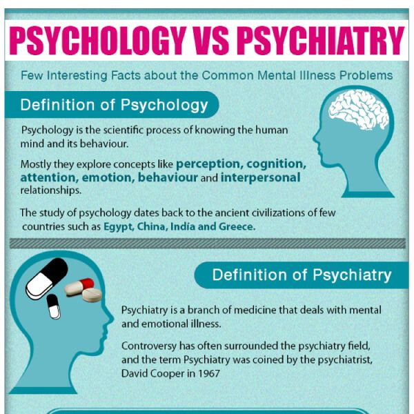 Psychology Vs Psychiatry The Meaningful Difference In A
