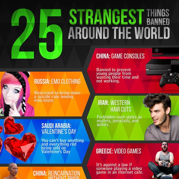 25 Strangest Things Banned Around The World Tipsographic
