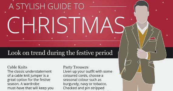 Thumbnail titled 'Stylish Guide to Christmas Clothing for Men's'