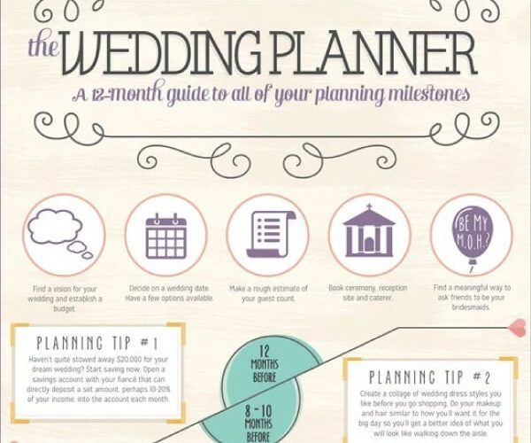 wedding planning complete planning timeline tips tipsographic thumbnail