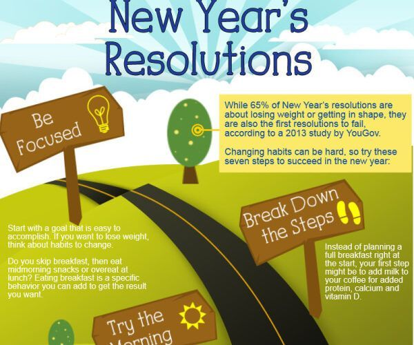 weight loss new year s resolutions 7 steps succeed tips tipsographic