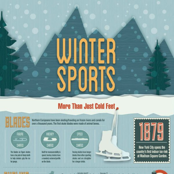 winter sports timeline unstoppable excitement tips tipsographic thumbnail