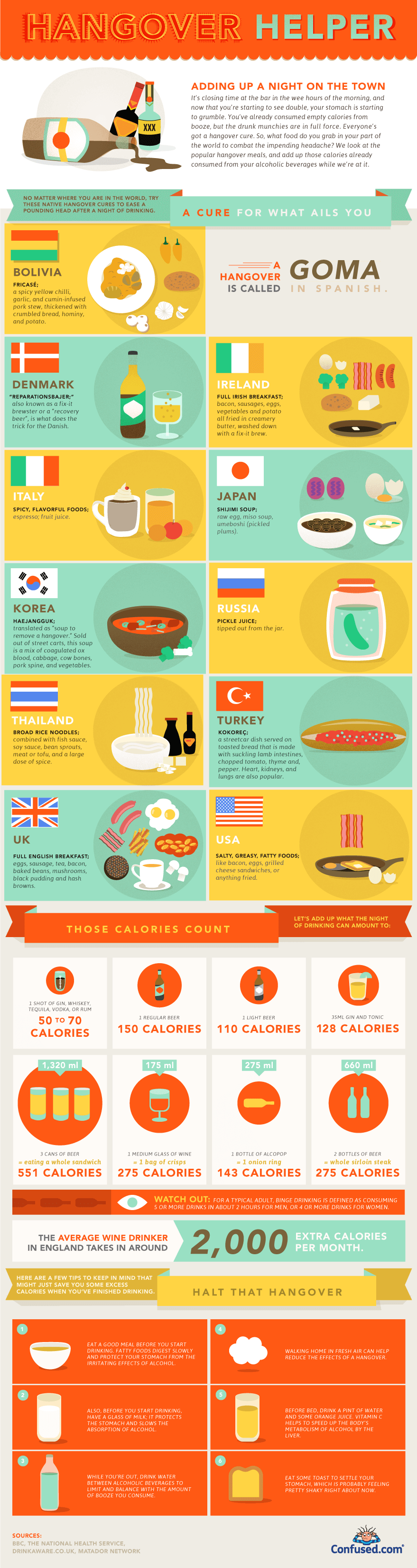 hangover-cures-and-the-calorific-cost-of-booze-tips-tipsographic